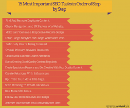15 Most Important SEO Tasks in Order of Step by Step